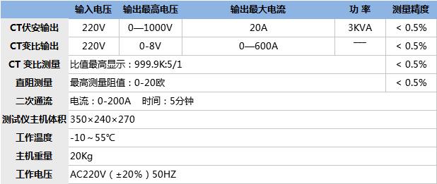 电流互感器综合测试仪.png