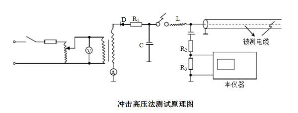 电缆故障测试仪冲击高压法测试原理图.jpg