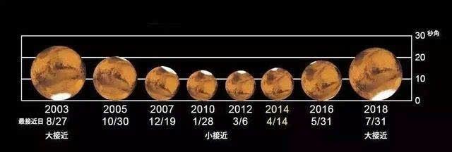 """国电中星邀您一起共赏""""火星大冲""""天文盛宴.jpg"""