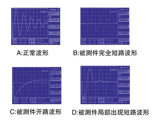 匝间绝缘测试波形判别.jpg